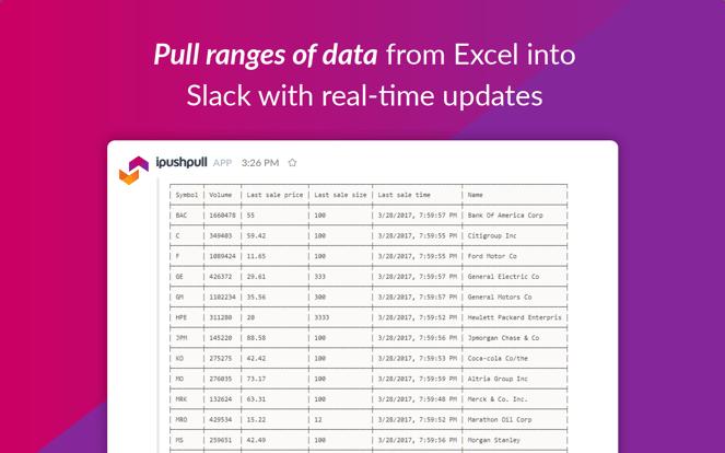 Share data in Slack