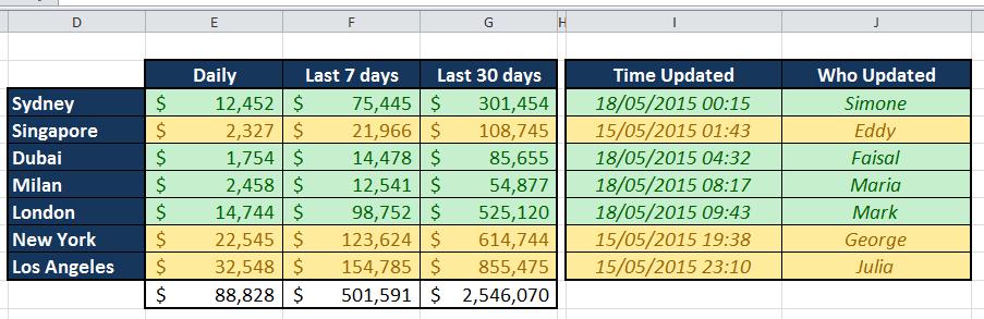 Sample_Global_Sales_Report