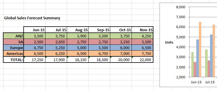 Link_global_team_sales_forecasts